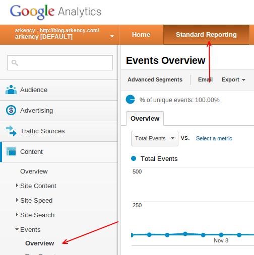 Google Analytics for developers